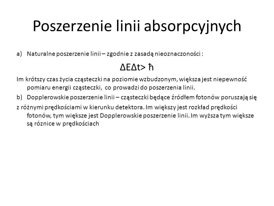 Poszerzenie linii absorpcyjnych a)Naturalne poszerzenie linii – zgodnie z zasadą nieoznaczoności : ΔEΔt> ħ Im krótszy czas życia cząsteczki na poziomi