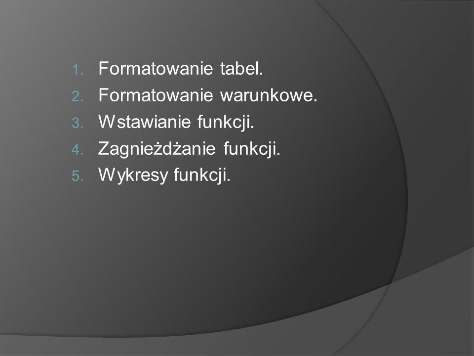 1. Formatowanie tabel. 2. Formatowanie warunkowe. 3. Wstawianie funkcji. 4. Zagnieżdżanie funkcji. 5. Wykresy funkcji.