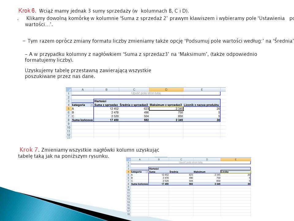 - A w przypadku kolumny z nagłówkiem Suma z sprzedaz3 na Maksimum, (także odpowiednio formatujemy liczby).