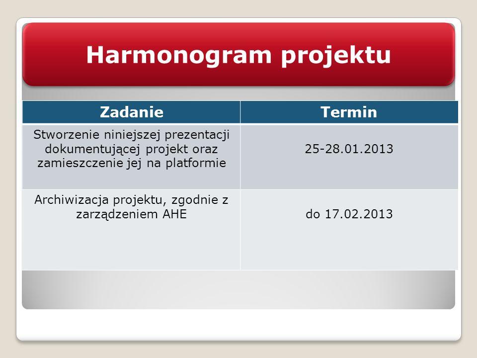 Harmonogram projektu ZadanieTermin Stworzenie niniejszej prezentacji dokumentującej projekt oraz zamieszczenie jej na platformie 25-28.01.2013 Archiwi