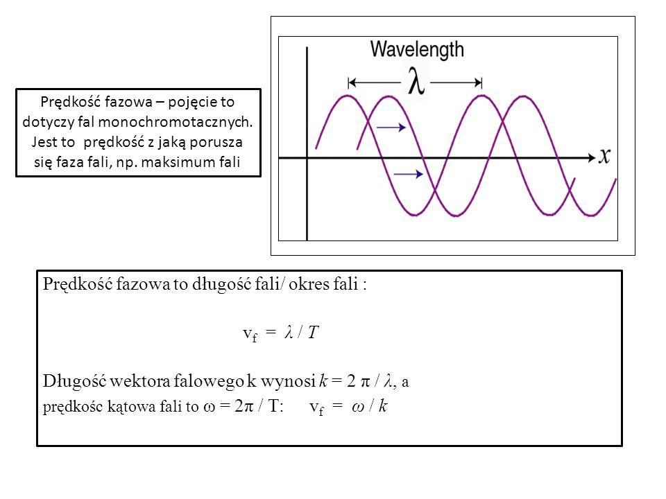 Prędkość fazowa to długość fali/ okres fali : v f = λ / T Długość wektora falowego k wynosi k = 2 π / λ, a prędkośc kątowa fali to ω = 2π / T:v f = ω