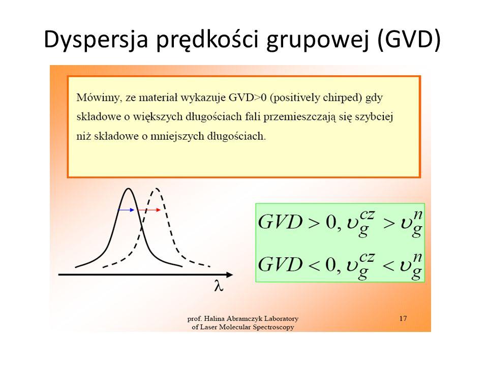 Dyspersja prędkości grupowej (GVD)