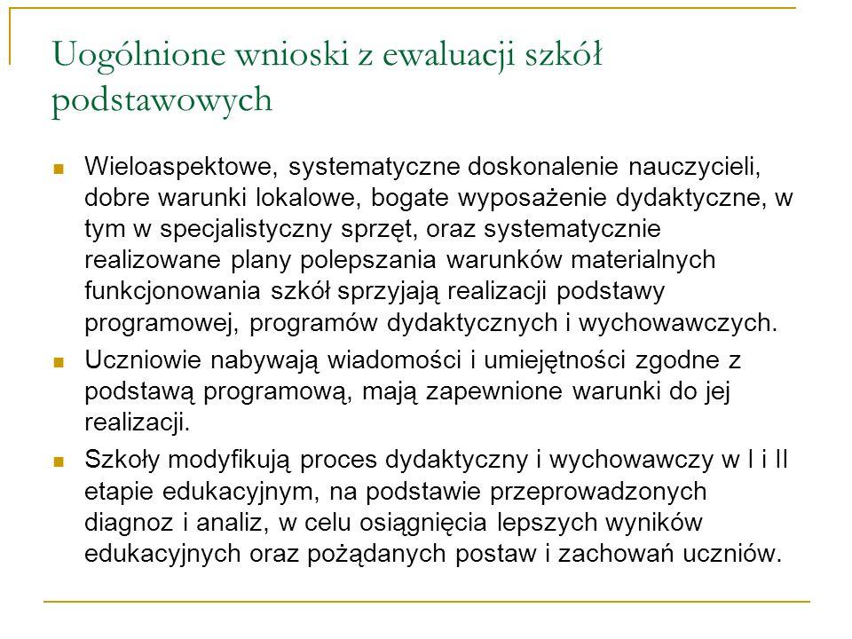 Uogólnione wnioski z ewaluacji szkół podstawowych Wieloaspektowe, systematyczne doskonalenie nauczycieli, dobre warunki lokalowe, bogate wyposażenie d