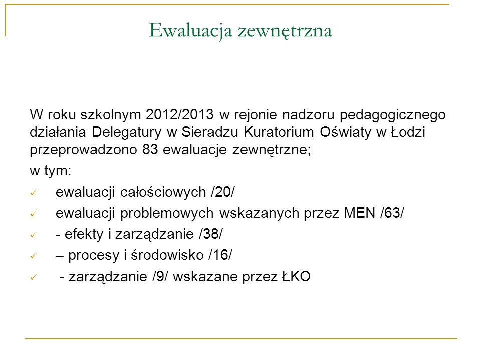 Ewaluacja zewnętrzna W roku szkolnym 2012/2013 w rejonie nadzoru pedagogicznego działania Delegatury w Sieradzu Kuratorium Oświaty w Łodzi przeprowadz