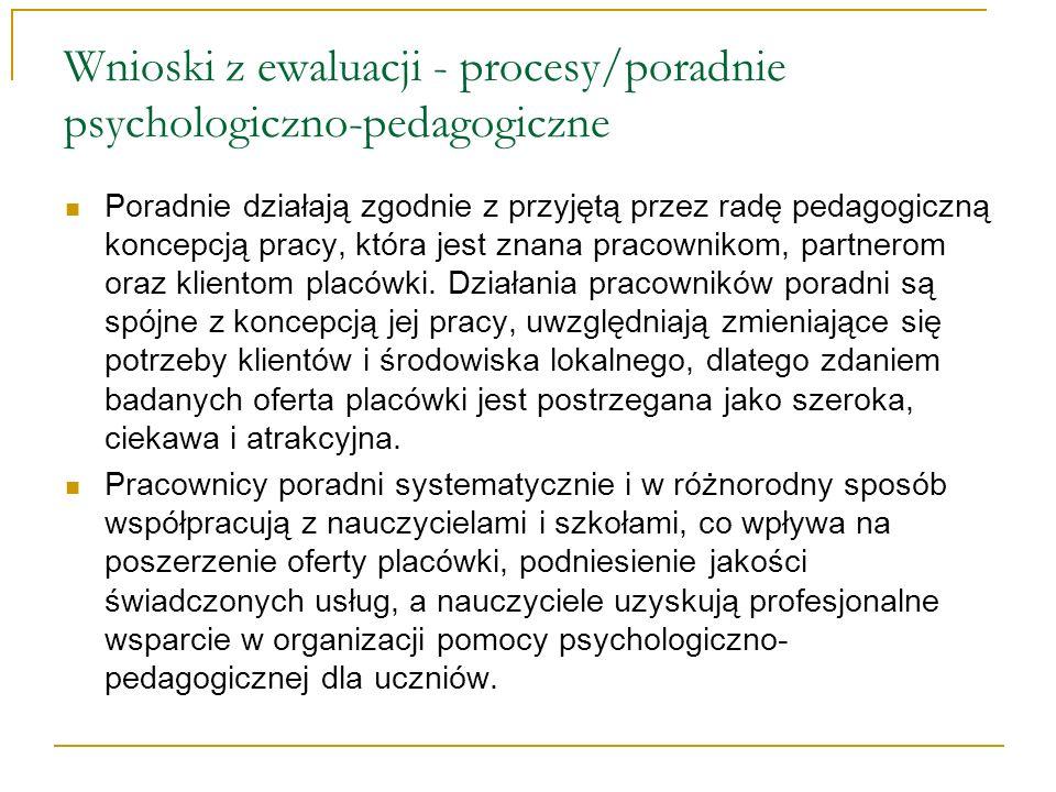 Wnioski z ewaluacji - procesy/poradnie psychologiczno-pedagogiczne Poradnie działają zgodnie z przyjętą przez radę pedagogiczną koncepcją pracy, która