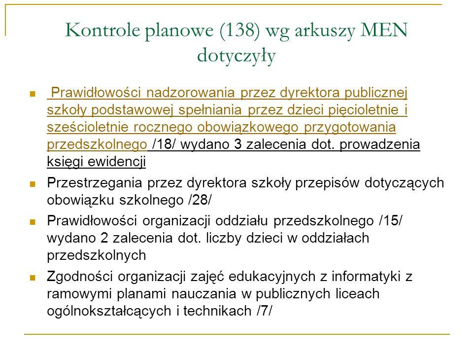 Kontrole planowe (138) wg arkuszy MEN dotyczyły Prawidłowości nadzorowania przez dyrektora publicznej szkoły podstawowej spełniania przez dzieci pięci