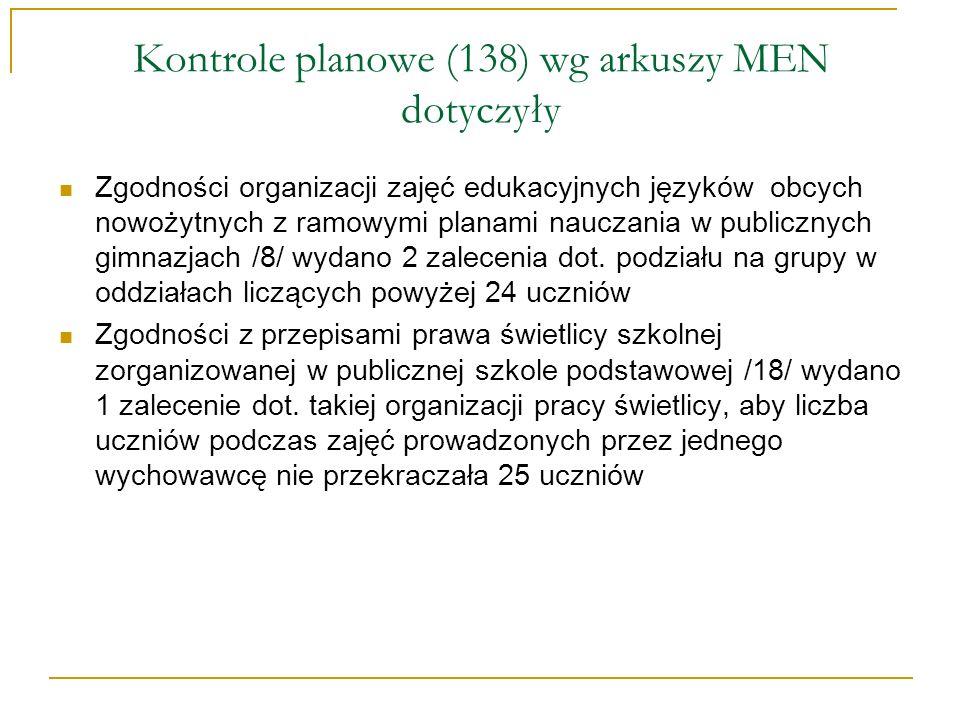 Kontrole planowe (138) wg arkuszy MEN dotyczyły Zgodności organizacji zajęć edukacyjnych języków obcych nowożytnych z ramowymi planami nauczania w pub