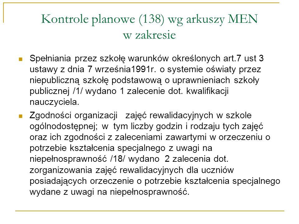 Kontrole planowe (138) wg arkuszy MEN w zakresie Spełniania przez szkołę warunków określonych art.7 ust 3 ustawy z dnia 7 września1991r. o systemie oś