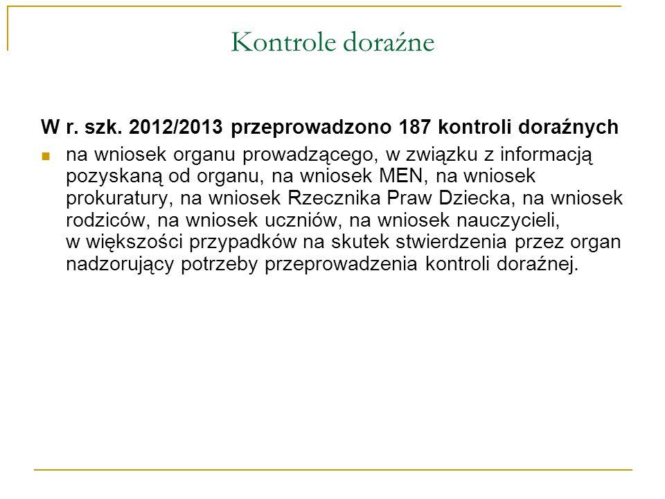 Kontrole doraźne W r. szk. 2012/2013 przeprowadzono 187 kontroli doraźnych na wniosek organu prowadzącego, w związku z informacją pozyskaną od organu,
