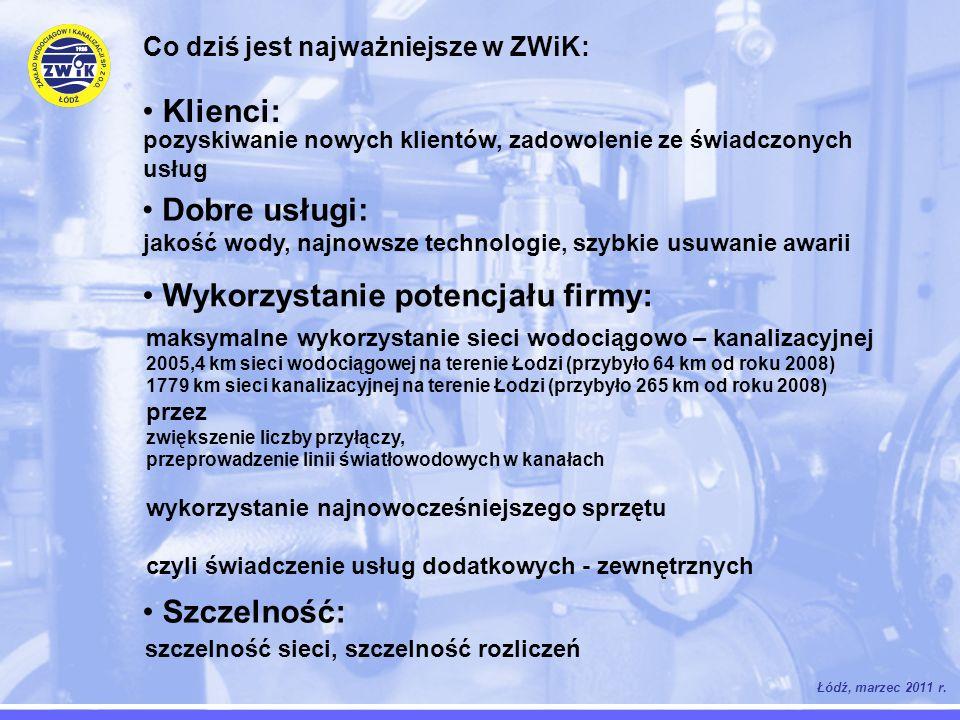 Łódź, marzec 2011 r. Co dziś jest najważniejsze w ZWiK: Klienci: pozyskiwanie nowych klientów, zadowolenie ze świadczonych usług Dobre usługi: jakość