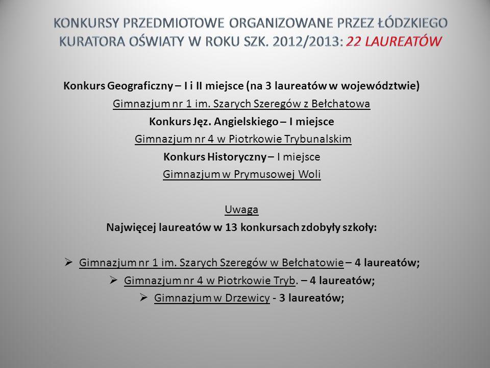 Konkurs Geograficzny – I i II miejsce (na 3 laureatów w województwie) Gimnazjum nr 1 im.