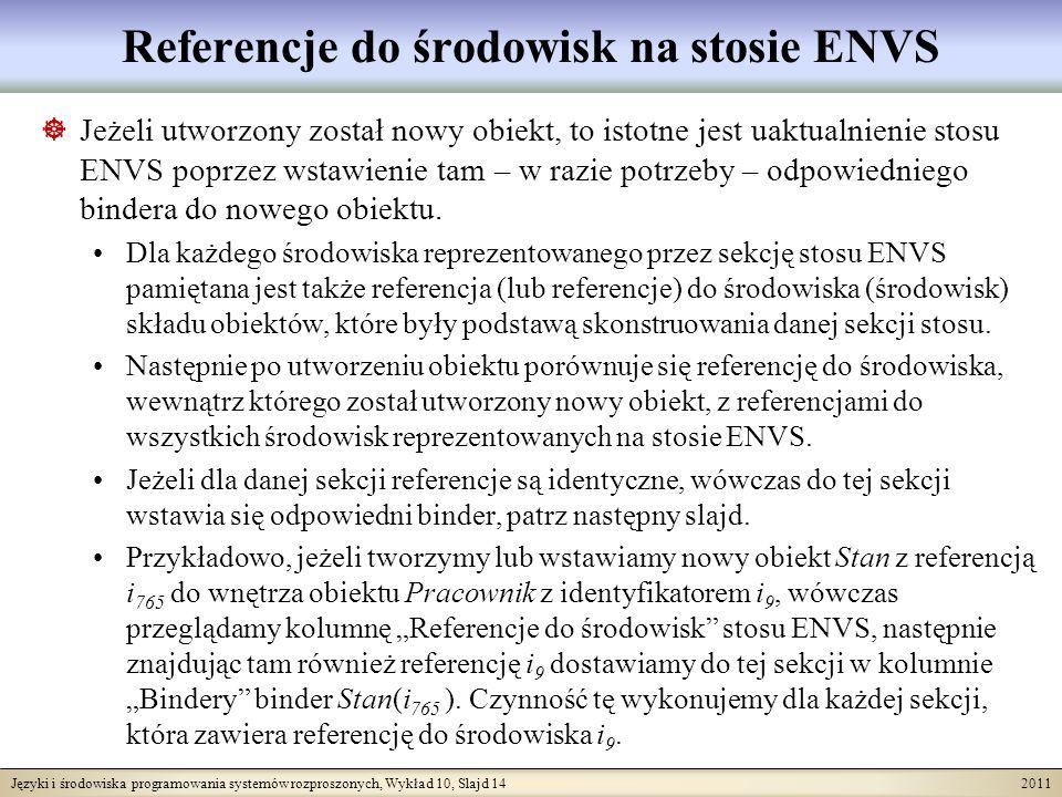 Języki i środowiska programowania systemów rozproszonych, Wykład 10, Slajd 14 2011 Referencje do środowisk na stosie ENVS Jeżeli utworzony został nowy obiekt, to istotne jest uaktualnienie stosu ENVS poprzez wstawienie tam – w razie potrzeby – odpowiedniego bindera do nowego obiektu.