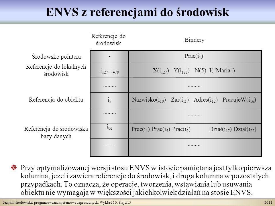 Języki i środowiska programowania systemów rozproszonych, Wykład 10, Slajd 15 2011 ENVS z referencjami do środowisk Prac(i 1 ) X(i 127 ) Y(i 128 ) N(5) I( Maria ).........