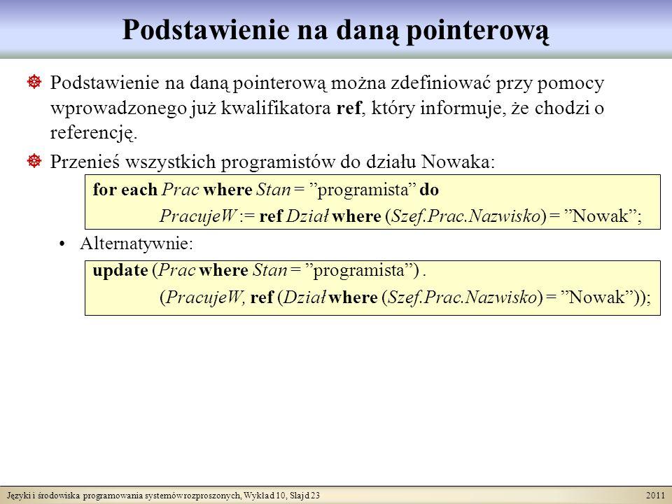 Języki i środowiska programowania systemów rozproszonych, Wykład 10, Slajd 23 2011 Podstawienie na daną pointerową Podstawienie na daną pointerową można zdefiniować przy pomocy wprowadzonego już kwalifikatora ref, który informuje, że chodzi o referencję.