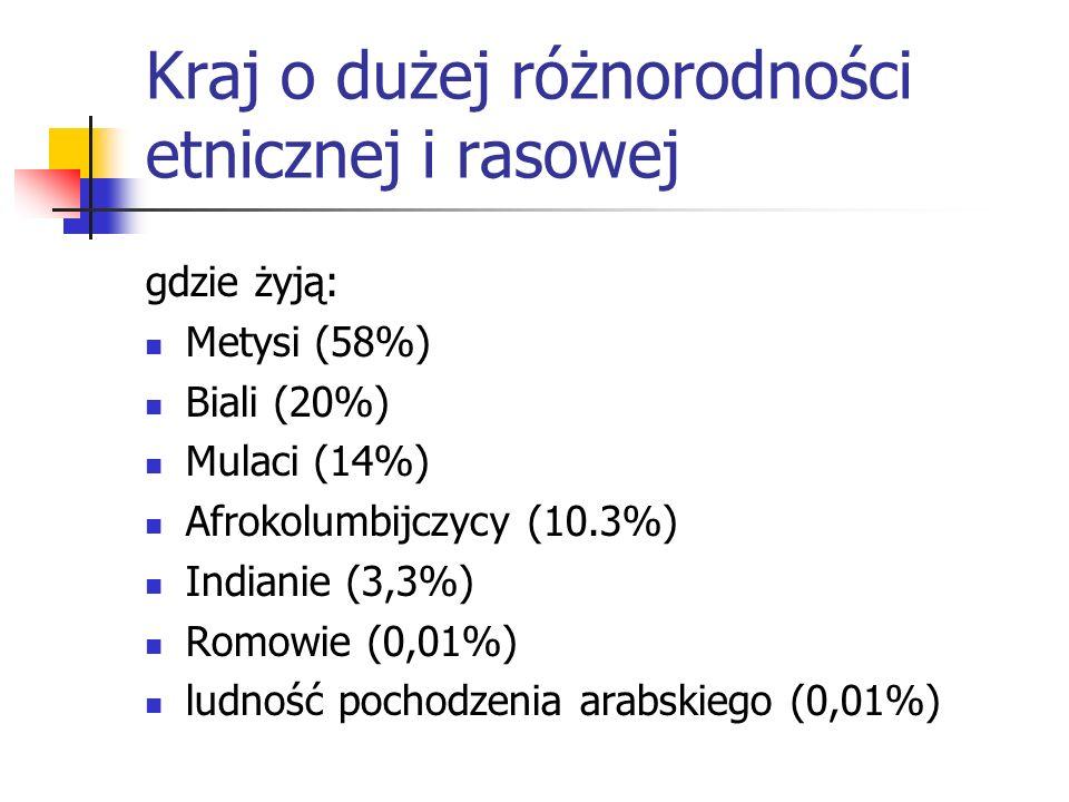Kraj o dużej różnorodności etnicznej i rasowej gdzie żyją: Metysi (58%) Biali (20%) Mulaci (14%) Afrokolumbijczycy (10.3%) Indianie (3,3%) Romowie (0,