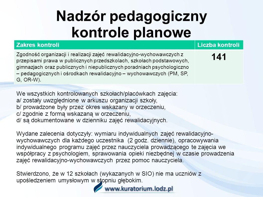 Nadzór pedagogiczny kontrole planowe Zakres kontroliLiczba kontroli Zgodność organizacji i realizacji zajęć rewalidacyjno-wychowawczych z przepisami p
