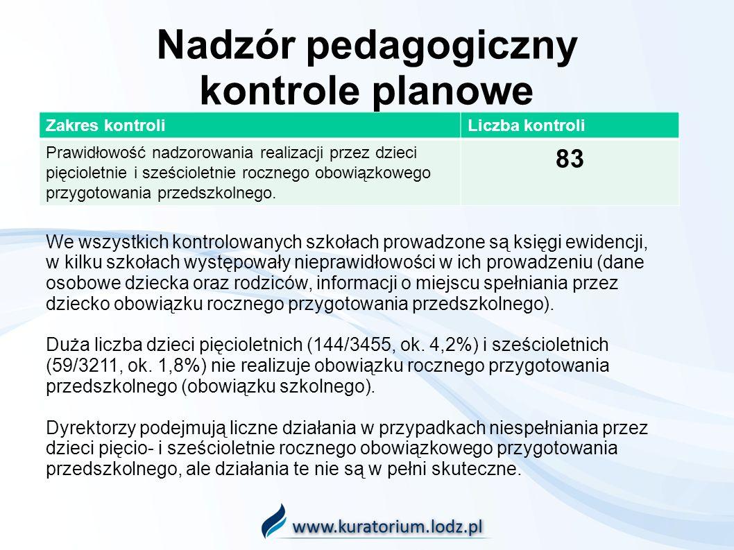 Nadzór pedagogiczny kontrole planowe Zakres kontroliLiczba kontroli Prawidłowość nadzorowania realizacji przez dzieci pięcioletnie i sześcioletnie roc