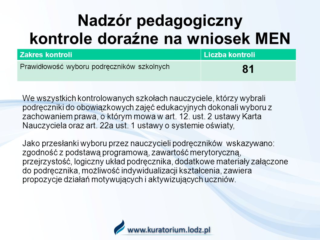 Nadzór pedagogiczny kontrole doraźne na wniosek MEN Zakres kontroliLiczba kontroli Prawidłowość wyboru podręczników szkolnych 81 We wszystkich kontrol