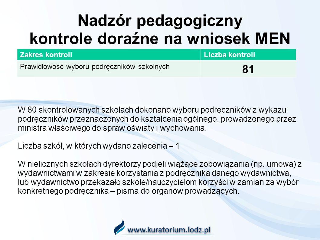Nadzór pedagogiczny kontrole doraźne na wniosek MEN Zakres kontroliLiczba kontroli Prawidłowość wyboru podręczników szkolnych 81 W 80 skontrolowanych