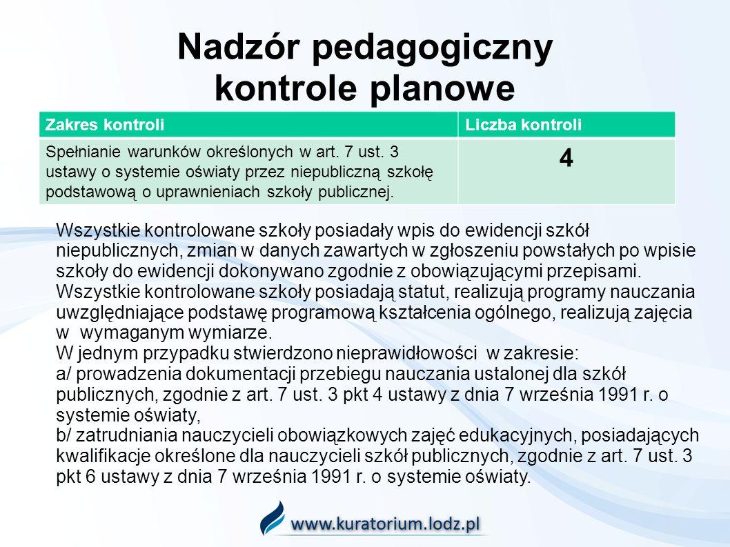 Nadzór pedagogiczny kontrole planowe Zakres kontroliLiczba kontroli Spełnianie warunków określonych w art. 7 ust. 3 ustawy o systemie oświaty przez ni