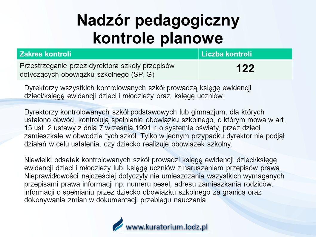 Nadzór pedagogiczny kontrole planowe Zakres kontroliLiczba kontroli Przestrzeganie przez dyrektora szkoły przepisów dotyczących obowiązku szkolnego (S