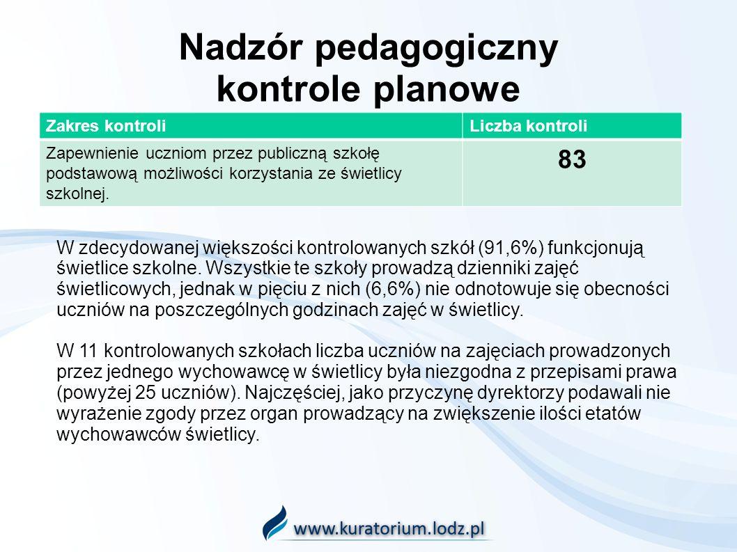 Nadzór pedagogiczny kontrole planowe Zakres kontroliLiczba kontroli Zapewnienie uczniom przez publiczną szkołę podstawową możliwości korzystania ze św