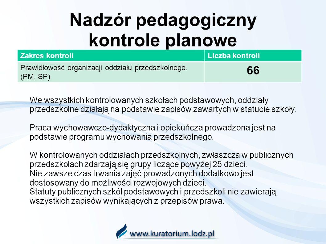 Nadzór pedagogiczny kontrole planowe Zakres kontroliLiczba kontroli Prawidłowość organizacji oddziału przedszkolnego. (PM, SP) 66 We wszystkich kontro