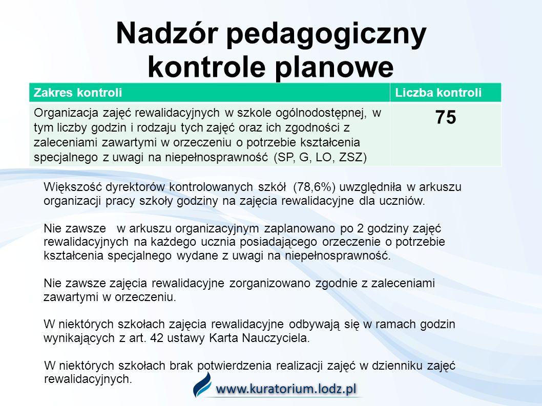 Nadzór pedagogiczny kontrole planowe Zakres kontroliLiczba kontroli Organizacja zajęć rewalidacyjnych w szkole ogólnodostępnej, w tym liczby godzin i