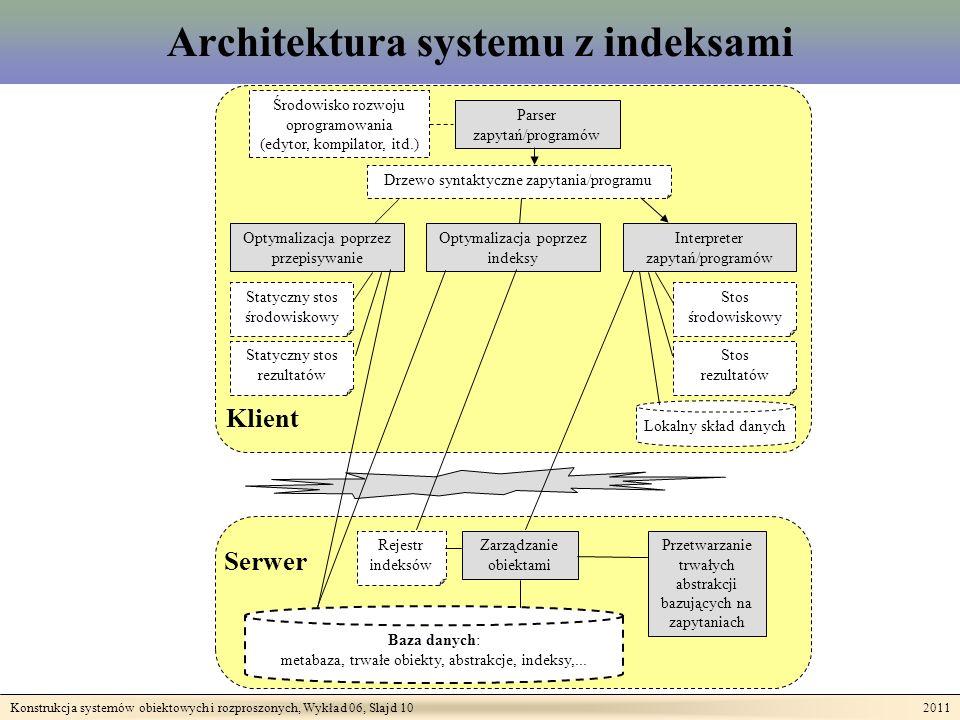 Konstrukcja systemów obiektowych i rozproszonych, Wykład 06, Slajd 10 2011 Architektura systemu z indeksami Parser zapytań/programów Środowisko rozwoju oprogramowania (edytor, kompilator, itd.) Klient Drzewo syntaktyczne zapytania/programu Optymalizacja poprzez przepisywanie Optymalizacja poprzez indeksy Interpreter zapytań/programów Lokalny skład danych Stos środowiskowy Stos rezultatów Statyczny stos środowiskowy Statyczny stos rezultatów Baza danych: metabaza, trwałe obiekty, abstrakcje, indeksy,...