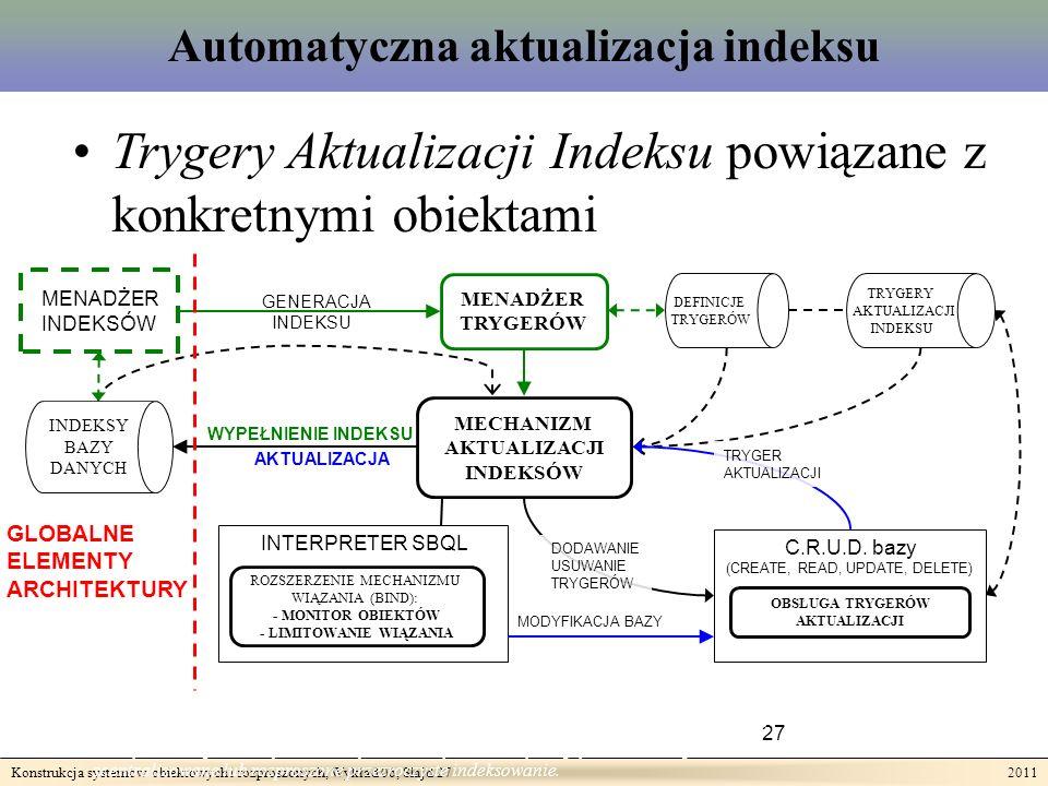 Konstrukcja systemów obiektowych i rozproszonych, Wykład 06, Slajd 27 2011 Automatyczna aktualizacja indeksu 27 Trygery Aktualizacji Indeksu powiązane z konkretnymi obiektami MENADŻER INDEKSÓW INDEKSY BAZY DANYCH DEFINICJE TRYGERÓW TRYGERY AKTUALIZACJI INDEKSU MENADŻER TRYGERÓW MECHANIZM AKTUALIZACJI INDEKSÓW INTERPRETER SBQL ROZSZERZENIE MECHANIZMU WIĄZANIA (BIND): - MONITOR OBIEKTÓW - LIMITOWANIE WIĄZANIA C.R.U.D.