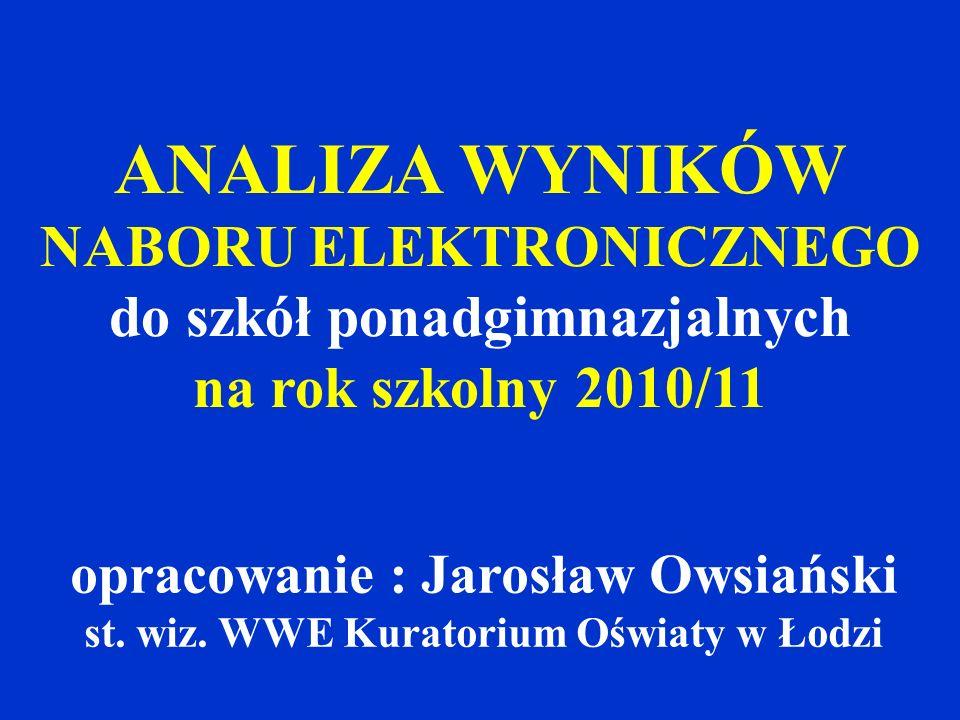 ANALIZA WYNIKÓW NABORU ELEKTRONICZNEGO do szkół ponadgimnazjalnych na rok szkolny 2010/11 opracowanie : Jarosław Owsiański st. wiz. WWE Kuratorium Ośw