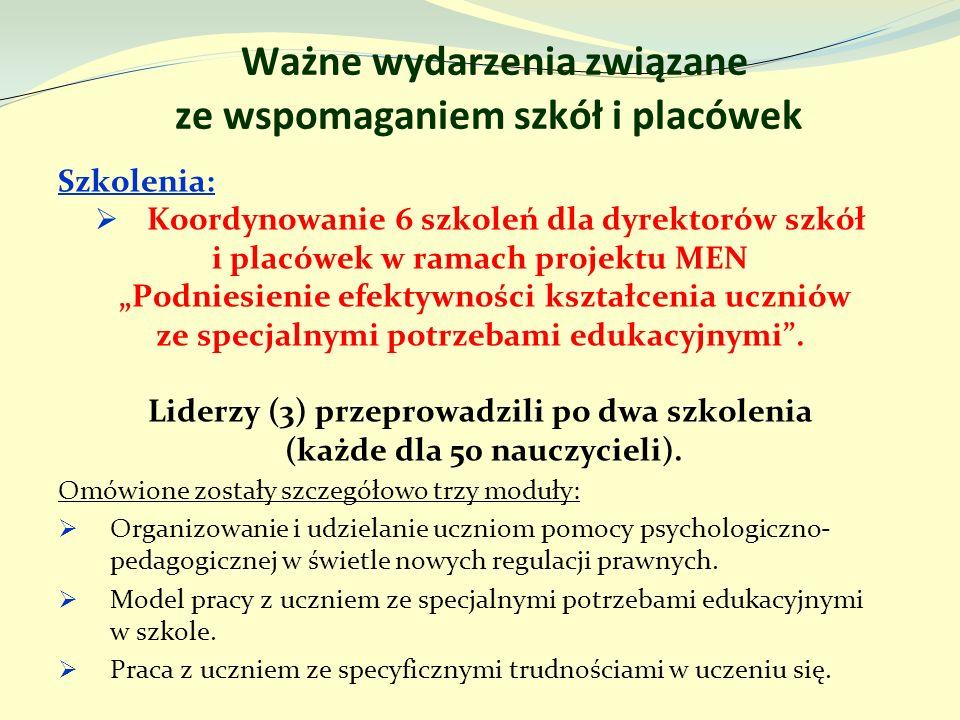 Ważne wydarzenia związane ze wspomaganiem szkół i placówek Szkolenia: Koordynowanie 6 szkoleń dla dyrektorów szkół i placówek w ramach projektu MEN Po