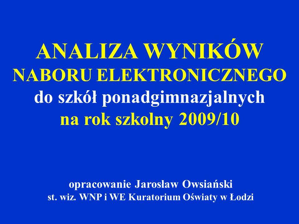 szkoły z najwyższą średnią punktową 20082007 1.LP w ZS nr 2 w Wieluniu 96,9 1 3 2.