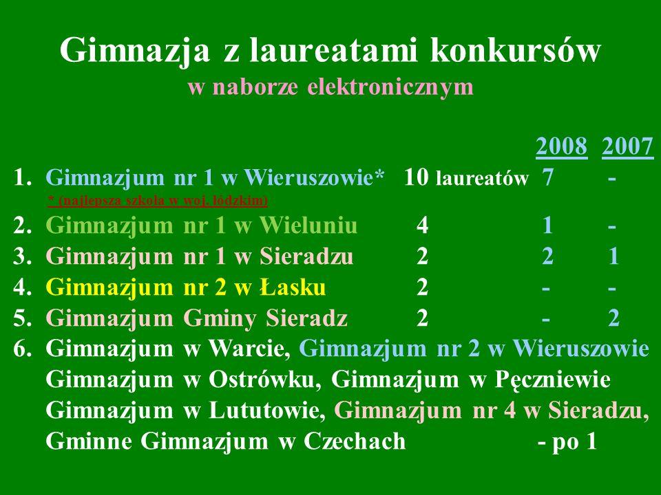 Gimnazja z laureatami konkursów w naborze elektronicznym 20082007 1. Gimnazjum nr 1 w Wieruszowie* 10 laureatów 7 - * (najlepsza szkoła w woj. łódzkim
