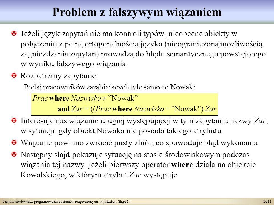 Języki i środowiska programowania systemów rozproszonych, Wykład 09, Slajd 14 2011 Problem z fałszywym wiązaniem Jeżeli język zapytań nie ma kontroli typów, nieobecne obiekty w połączeniu z pełną ortogonalnością języka (nieograniczoną możliwością zagnieżdżania zapytań) prowadzą do błędu semantycznego powstającego w wyniku fałszywego wiązania.