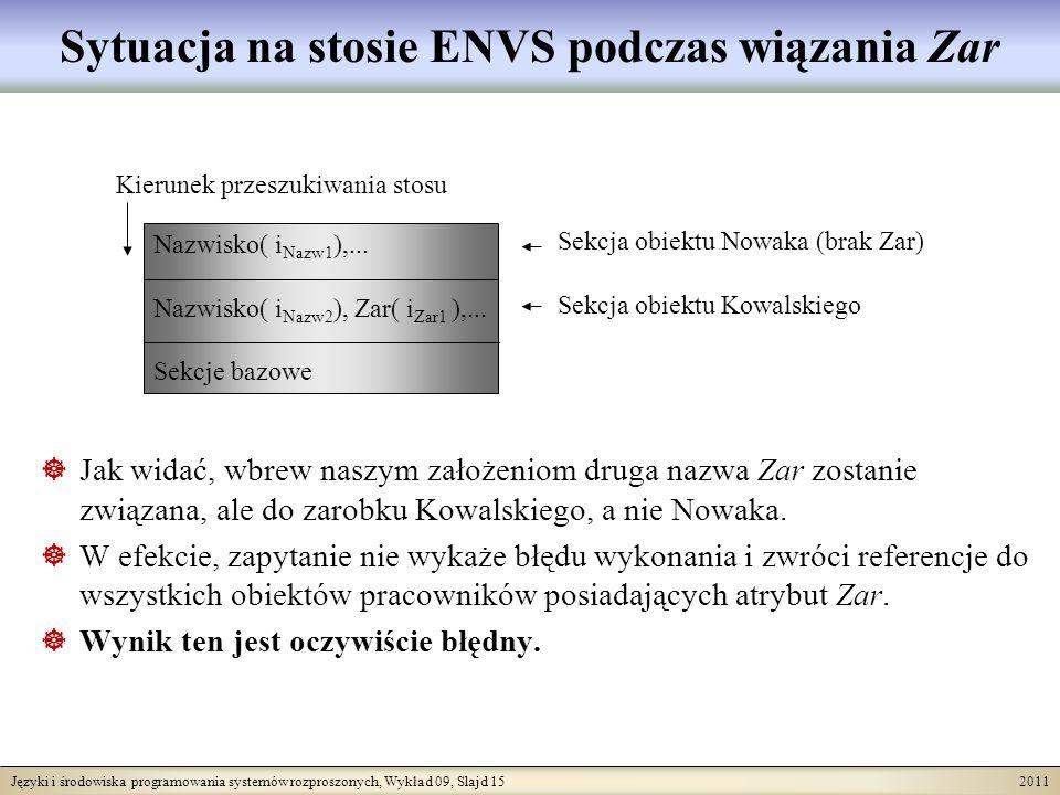 Języki i środowiska programowania systemów rozproszonych, Wykład 09, Slajd 15 2011 Sytuacja na stosie ENVS podczas wiązania Zar Jak widać, wbrew naszym założeniom druga nazwa Zar zostanie związana, ale do zarobku Kowalskiego, a nie Nowaka.