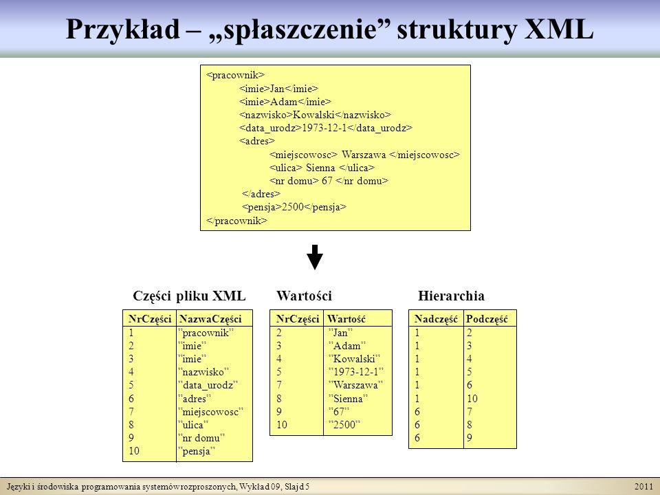 Języki i środowiska programowania systemów rozproszonych, Wykład 09, Slajd 5 2011 Przykład – spłaszczenie struktury XML Jan Adam Kowalski 1973-12-1 Wa