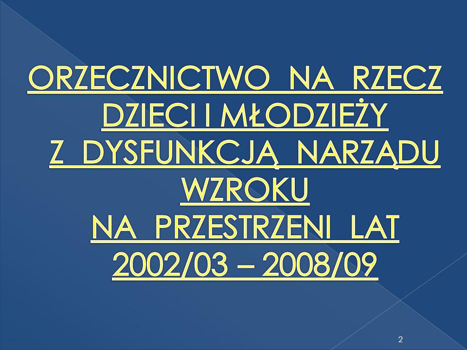 Informacje dotyczące edukacji uczniów z dysfunkcją widzenia na przestrzeni sześciu lat (2002/2003 do 2008/2009).