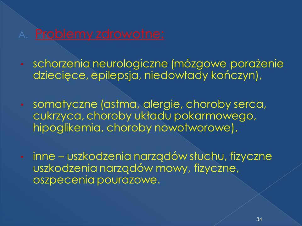 A. Problemy zdrowotne: schorzenia neurologiczne (mózgowe porażenie dziecięce, epilepsja, niedowłady kończyn), somatyczne (astma, alergie, choroby serc