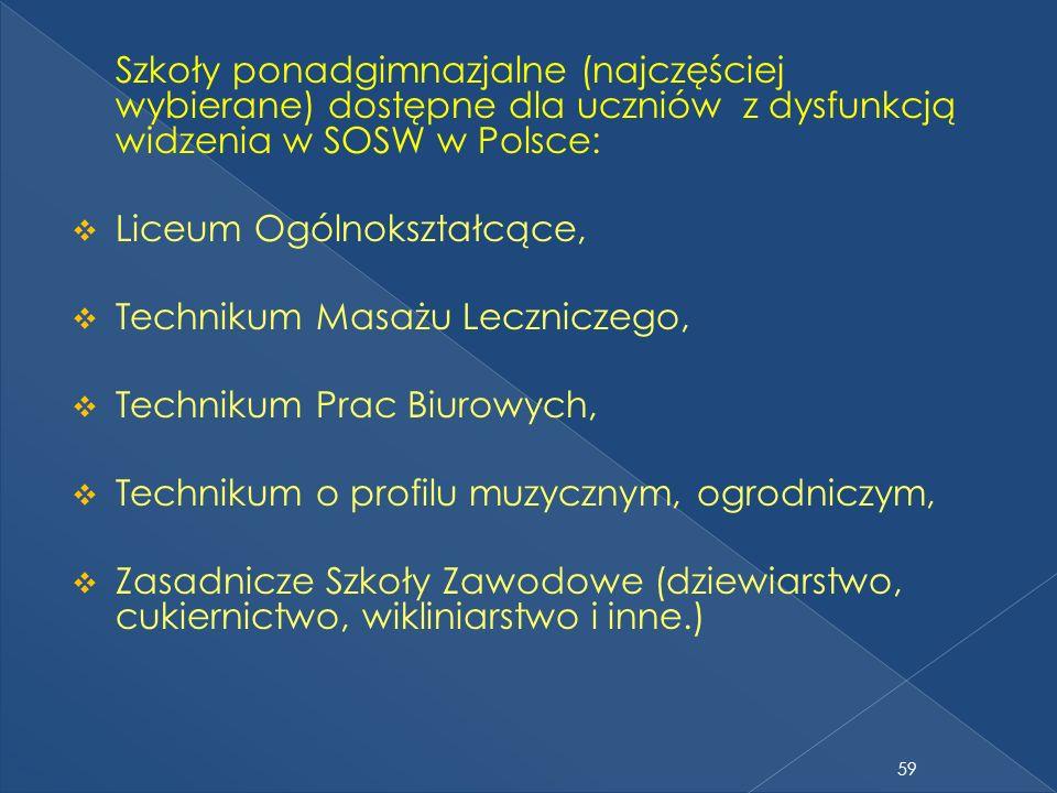 Szkoły ponadgimnazjalne (najczęściej wybierane) dostępne dla uczniów z dysfunkcją widzenia w SOSW w Polsce: Liceum Ogólnokształcące, Technikum Masażu