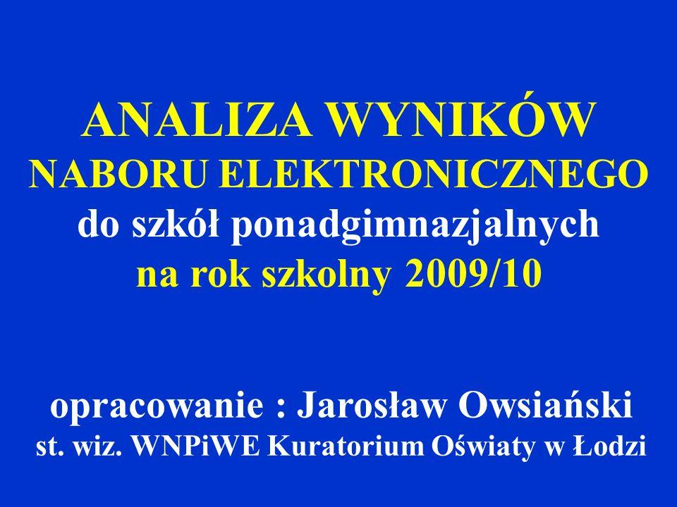 ANALIZA WYNIKÓW NABORU ELEKTRONICZNEGO do szkół ponadgimnazjalnych na rok szkolny 2009/10 opracowanie : Jarosław Owsiański st.