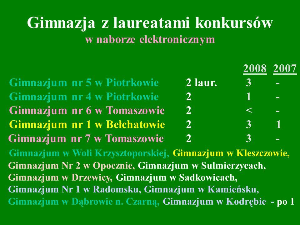 Gimnazja z laureatami konkursów w naborze elektronicznym 20082007 Gimnazjum nr 5 w Piotrkowie 2 laur.