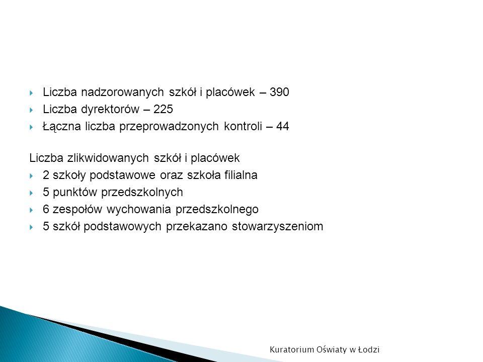 1.Prawidłowa edukacja warunkiem poprawy bezpieczeństwa w ruchu drogowym 2.