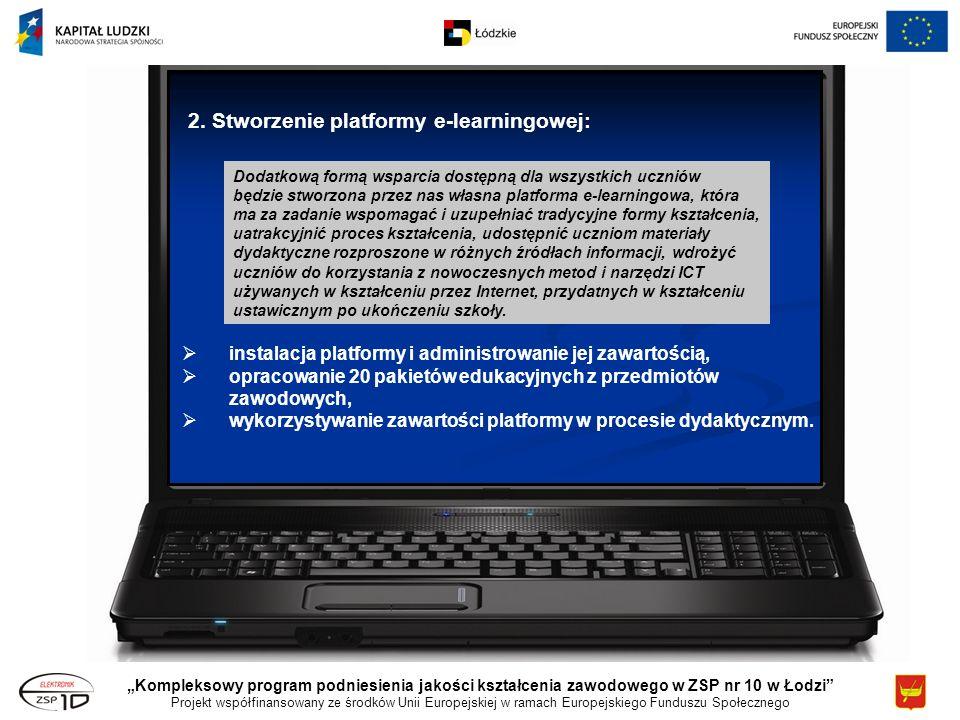 Kompleksowy program podniesienia jakości kształcenia zawodowego w ZSP nr 10 w Łodzi Projekt współfinansowany ze środków Unii Europejskiej w ramach Europejskiego Funduszu Społecznego 2.