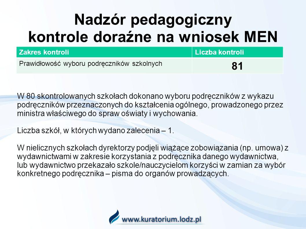 Nadzór pedagogiczny kontrole doraźne na wniosek MEN Zakres kontroliLiczba kontroli Prawidłowość wyboru podręczników szkolnych 81 W 80 skontrolowanych szkołach dokonano wyboru podręczników z wykazu podręczników przeznaczonych do kształcenia ogólnego, prowadzonego przez ministra właściwego do spraw oświaty i wychowania.