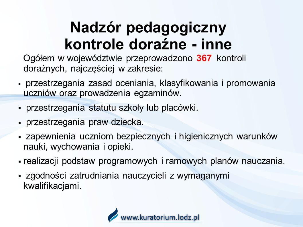 Nadzór pedagogiczny kontrole doraźne - inne Ogółem w województwie przeprowadzono 367 kontroli doraźnych, najczęściej w zakresie: przestrzegania zasad oceniania, klasyfikowania i promowania uczniów oraz prowadzenia egzaminów.