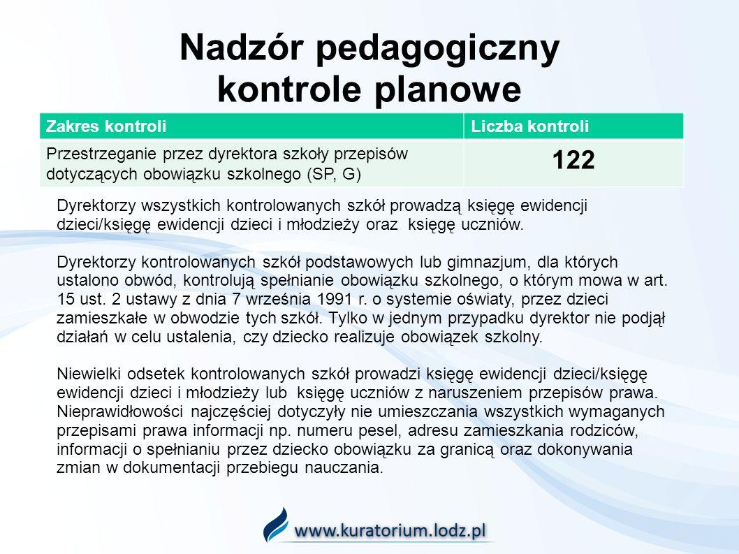 Nadzór pedagogiczny kontrole planowe Zakres kontroliLiczba kontroli Zgodność organizacji zajęć edukacyjnych z informatyki z ramowymi planami nauczania w publicznych liceach ogólnokształcących i technikach.
