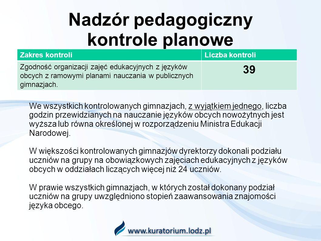 Nadzór pedagogiczny kontrole planowe Zakres kontroliLiczba kontroli Zgodność organizacji zajęć edukacyjnych z języków obcych z ramowymi planami nauczania w publicznych gimnazjach.
