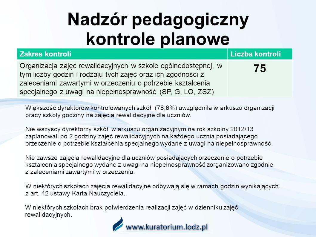 Nadzór pedagogiczny kontrole planowe Zakres kontroliLiczba kontroli Organizacja zajęć rewalidacyjnych w szkole ogólnodostępnej, w tym liczby godzin i rodzaju tych zajęć oraz ich zgodności z zaleceniami zawartymi w orzeczeniu o potrzebie kształcenia specjalnego z uwagi na niepełnosprawność (SP, G, LO, ZSZ) 75 Większość dyrektorów kontrolowanych szkół (78,6%) uwzględniła w arkuszu organizacji pracy szkoły godziny na zajęcia rewalidacyjne dla uczniów.