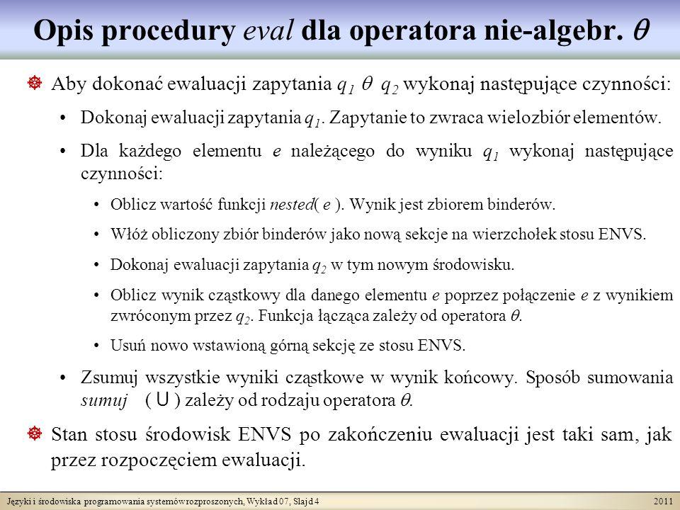 Języki i środowiska programowania systemów rozproszonych, Wykład 07, Slajd 4 2011 Opis procedury eval dla operatora nie-algebr.